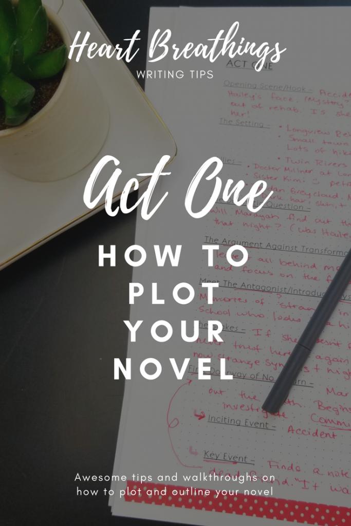 Plotting Your Novel, Act One
